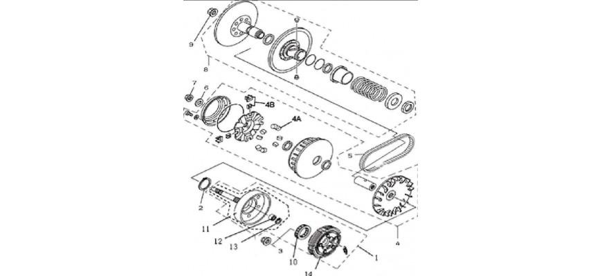 10 - VARIATEUR - EMBRAYAGE A500 i